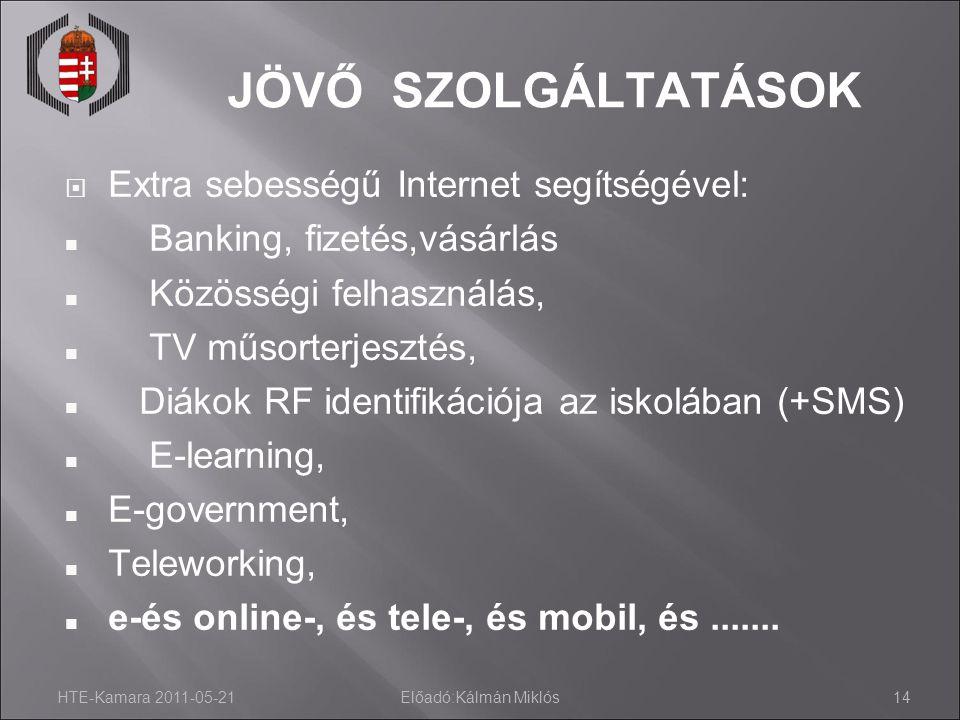 HTE-Kamara 2011-05-21Előadó:Kálmán Miklós14 JÖVŐ SZOLGÁLTATÁSOK  Extra sebességű Internet segítségével:  Banking, fizetés,vásárlás  Közösségi felha