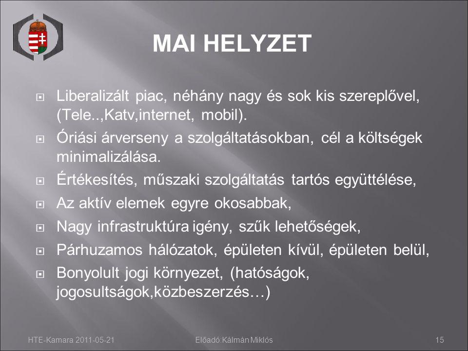 HTE-Kamara 2011-05-21Előadó:Kálmán Miklós15 MAI HELYZET  Liberalizált piac, néhány nagy és sok kis szereplővel, (Tele..,Katv,internet, mobil).  Óriá