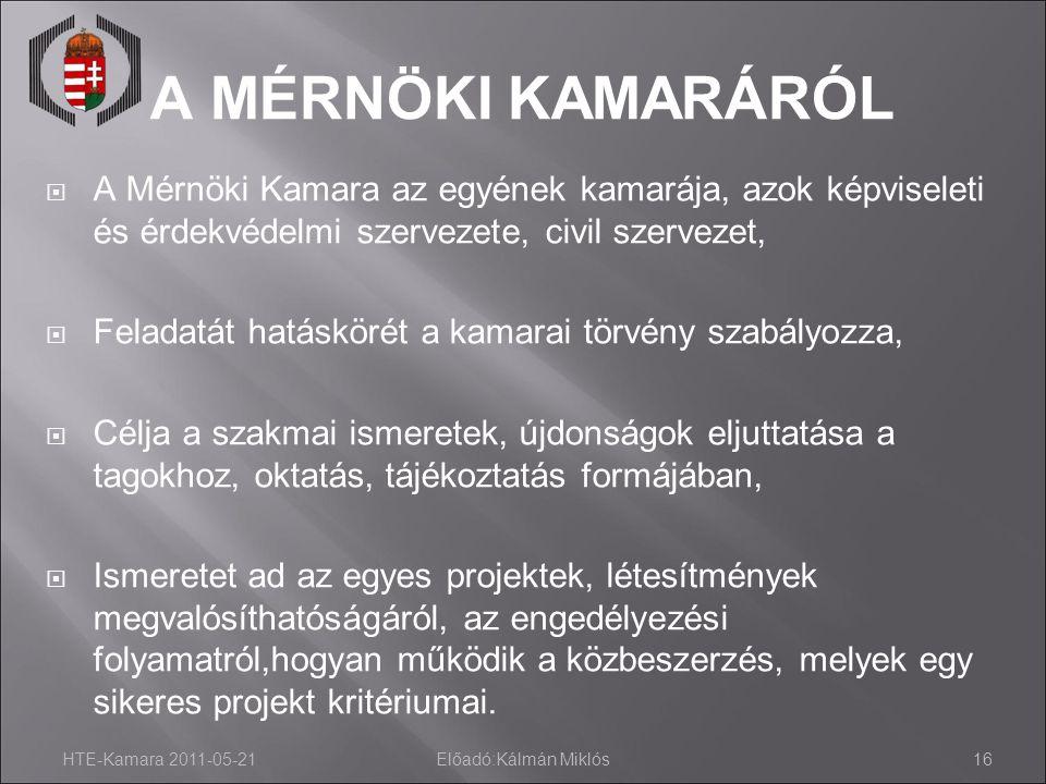 HTE-Kamara 2011-05-21Előadó:Kálmán Miklós16 A MÉRNÖKI KAMARÁRÓL  A Mérnöki Kamara az egyének kamarája, azok képviseleti és érdekvédelmi szervezete, c
