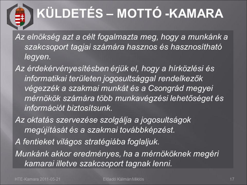 HTE-Kamara 2011-05-21Előadó:Kálmán Miklós17 KÜLDETÉS – MOTTÓ -KAMARA Az elnökség azt a célt fogalmazta meg, hogy a munkánk a szakcsoport tagjai számár