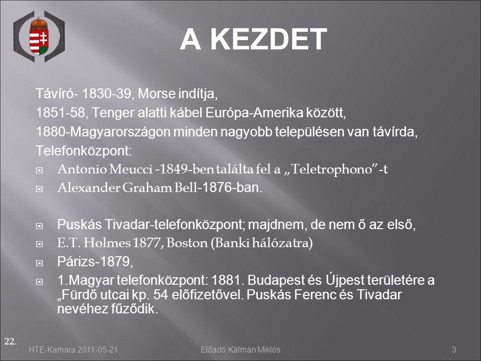 HTE-Kamara 2011-05-21Előadó:Kálmán Miklós3 A KEZDET Távíró- 1830-39, Morse indítja, 1851-58, Tenger alatti kábel Európa-Amerika között, 1880-Magyarors