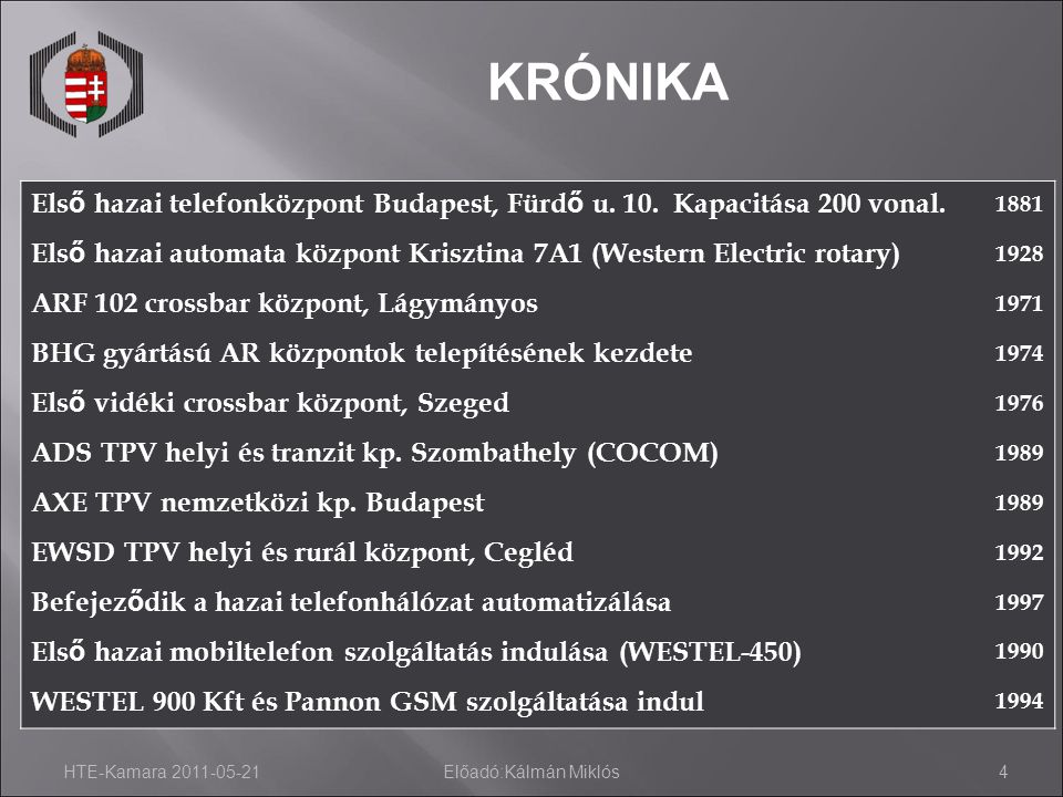 HTE-Kamara 2011-05-21Előadó:Kálmán Miklós4 KRÓNIKA Els ő hazai telefonközpont Budapest, Fürd ő u. 10. Kapacitása 200 vonal. 1881 Els ő hazai automata