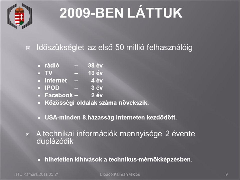 HTE-Kamara 2011-05-21Előadó:Kálmán Miklós9 2009-BEN LÁTTUK  Időszükséglet az első 50 millió felhasználóig  rádió – 38 év  TV – 13 év  Internet – 4