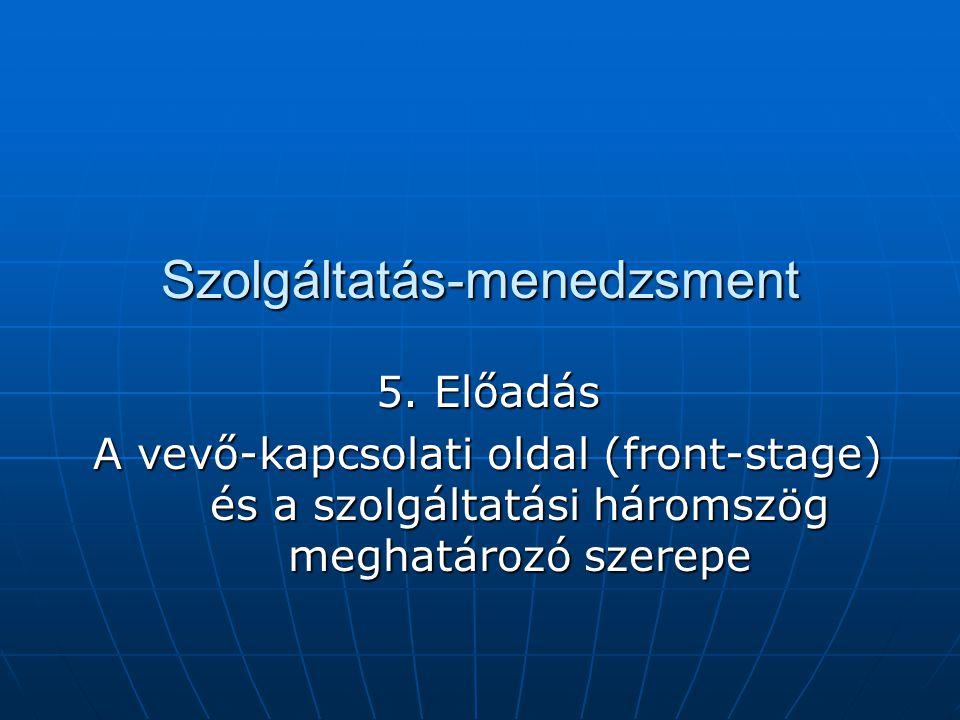 Szolgáltatás-menedzsment 5. Előadás A vevő-kapcsolati oldal (front-stage) és a szolgáltatási háromszög meghatározó szerepe