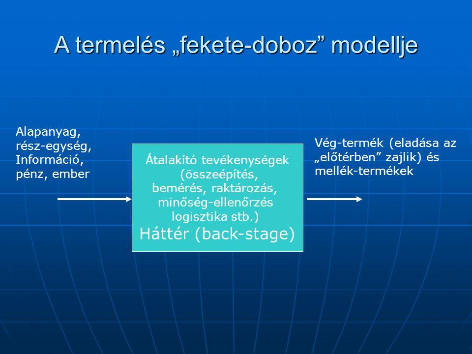"""A termelés """"fekete-doboz"""" modellje Átalakító tevékenységek (összeépítés, bemérés, raktározás, minőség-ellenőrzés logisztika stb.) Háttér (back-stage)"""