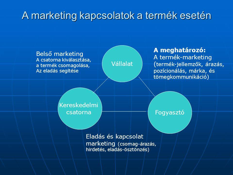 A marketing kapcsolatok a termék esetén Vállalat Kereskedelmi csatorna Fogyasztó Belső marketing A csatorna kiválasztása, a termék csomagolása, Az ela