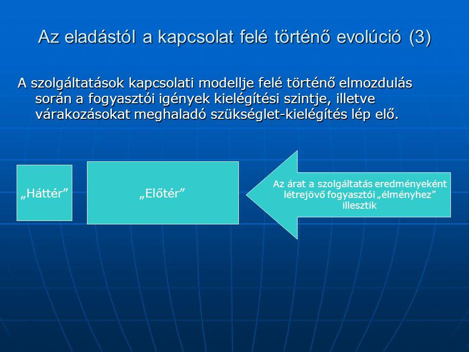 Az eladástól a kapcsolat felé történő evolúció (3) A szolgáltatások kapcsolati modellje felé történő elmozdulás során a fogyasztói igények kielégítési