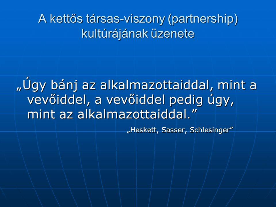 """A kettős társas-viszony (partnership) kultúrájának üzenete """"Úgy bánj az alkalmazottaiddal, mint a vevőiddel, a vevőiddel pedig úgy, mint az alkalmazot"""