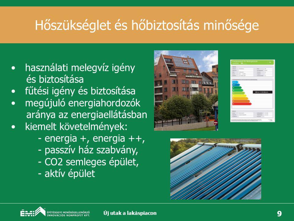 9 Hőszükséglet és hőbiztosítás minősége • használati melegvíz igény és biztosítása • fűtési igény és biztosítása • megújuló energiahordozók aránya az energiaellátásban • kiemelt követelmények: - energia +, energia ++, - passzív ház szabvány, - CO2 semleges épület, - aktív épület Új utak a lakáspiacon