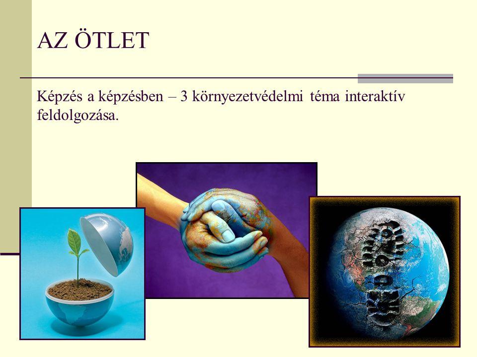 Képzés a képzésben – 3 környezetvédelmi téma interaktív feldolgozása. AZ ÖTLET