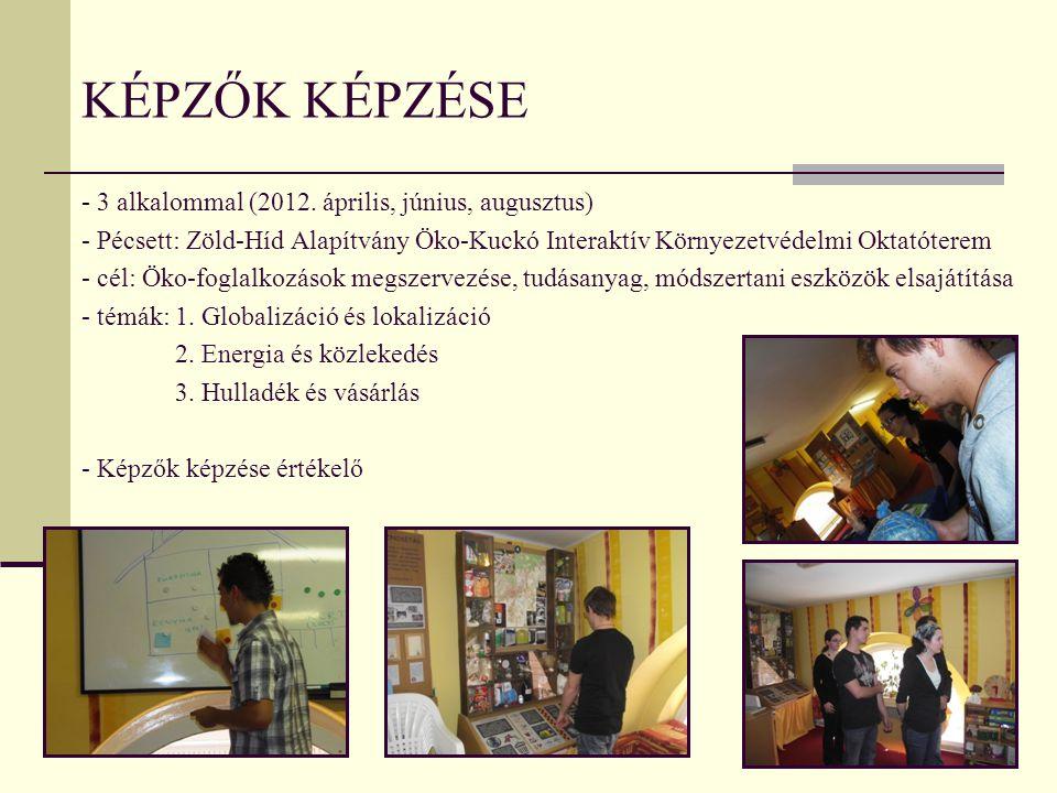 KÉPZŐK KÉPZÉSE - 3 alkalommal (2012. április, június, augusztus) - Pécsett: Zöld-Híd Alapítvány Öko-Kuckó Interaktív Környezetvédelmi Oktatóterem - cé