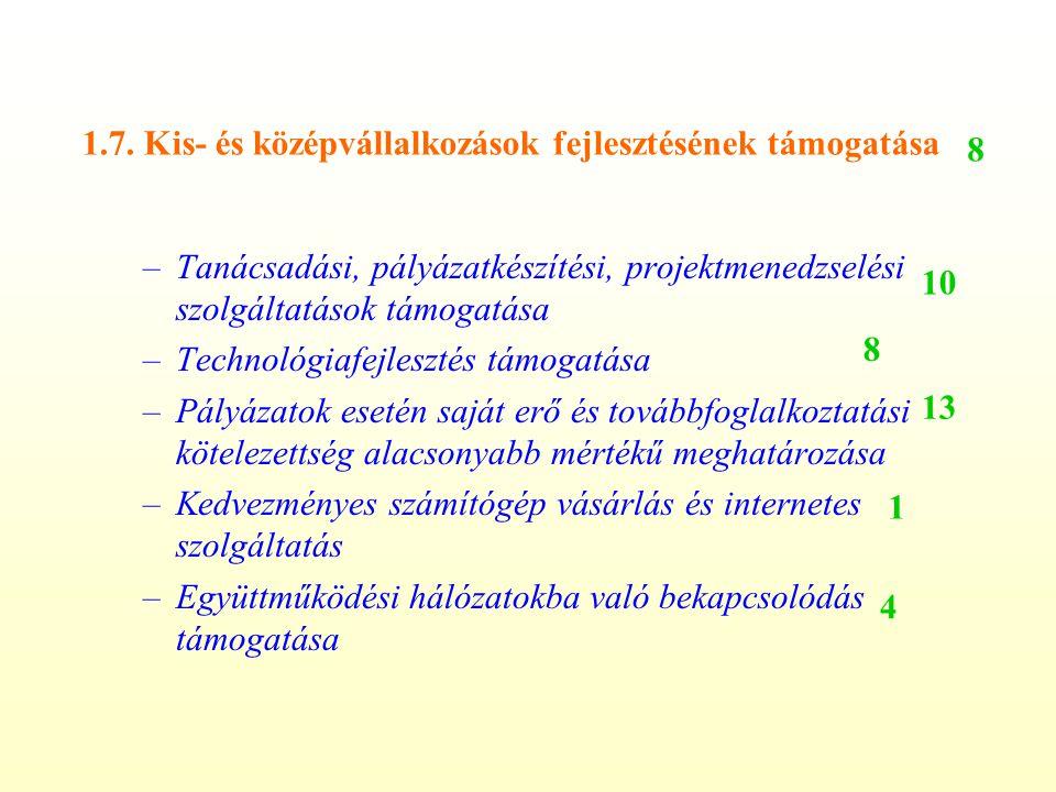 1.7. Kis- és középvállalkozások fejlesztésének támogatása –Tanácsadási, pályázatkészítési, projektmenedzselési szolgáltatások támogatása –Technológiaf