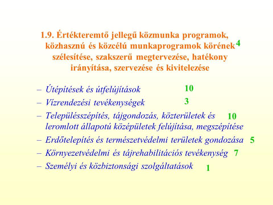 1.9. Értékteremtő jellegű közmunka programok, közhasznú és közcélú munkaprogramok körének szélesítése, szakszerű megtervezése, hatékony irányítása, sz