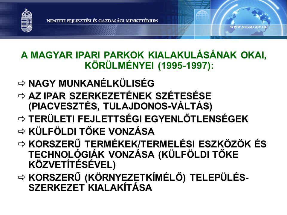 A MAGYAR IPARI PARKOK KIALAKULÁSÁNAK OKAI, KÖRÜLMÉNYEI (1995-1997):  NAGY MUNKANÉLKÜLISÉG  AZ IPAR SZERKEZETÉNEK SZÉTESÉSE (PIACVESZTÉS, TULAJDONOS-VÁLTÁS)  TERÜLETI FEJLETTSÉGI EGYENLŐTLENSÉGEK  KÜLFÖLDI TŐKE VONZÁSA  KORSZERŰ TERMÉKEK/TERMELÉSI ESZKÖZÖK ÉS TECHNOLÓGIÁK VONZÁSA (KÜLFÖLDI TŐKE KÖZVETÍTÉSÉVEL)  KORSZERŰ (KÖRNYEZETKÍMÉLŐ) TELEPÜLÉS- SZERKEZET KIALAKÍTÁSA