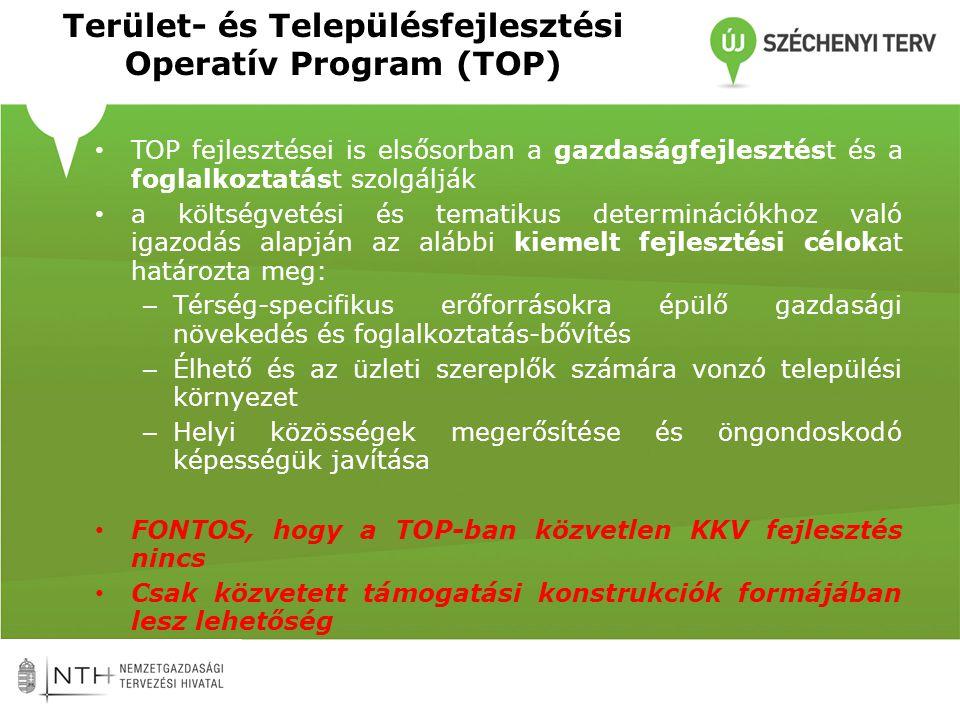 TOP tervezett prioritásai (EUR árfolyam: 295,1 HUF) PRIORITÁSTENGELYEKAlapTematikus cél Forrás (Mrd Ft) (2013.09.26.