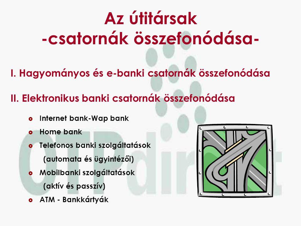 Az útitársak -csatornák összefonódása- IInternet bank-Wap bank HHome bank TTelefonos banki szolgáltatások (automata és ügyintézői) MMobilbanki szolgáltatások (aktív és passzív) AATM - Bankkártyák I.