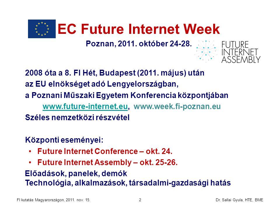 FI kutatás Magyarországon, 2011. nov. 15.2 EC Future Internet Week Poznan, 2011. október 24-28. 2008 óta a 8. FI Hét, Budapest (2011. május) után az E