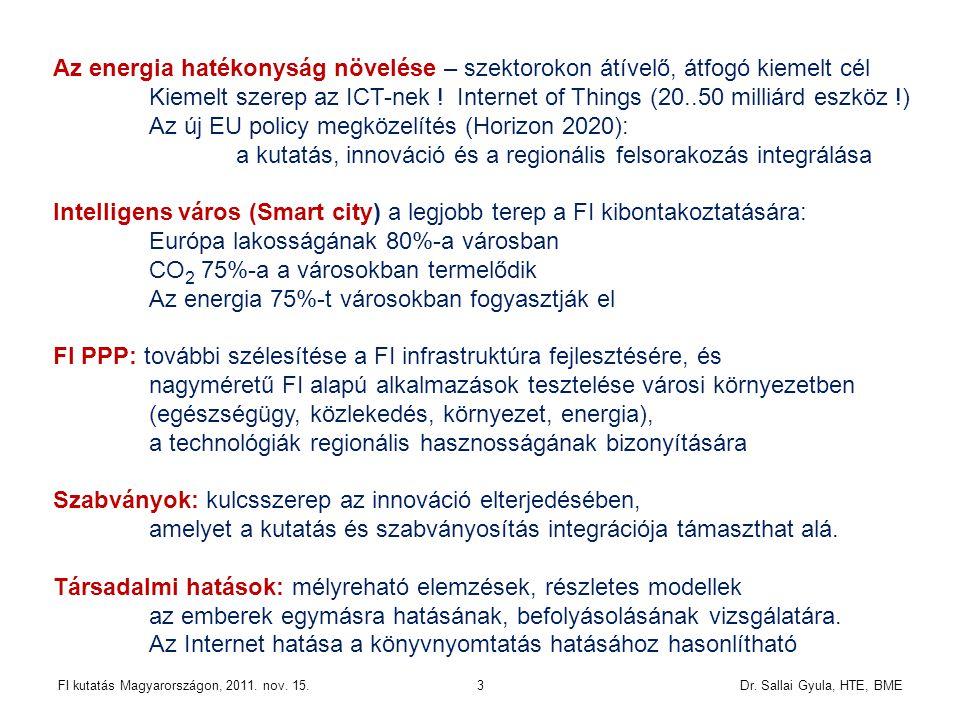 FI kutatás Magyarországon, 2011. nov. 15.3Dr. Sallai Gyula, HTE, BME Az energia hatékonyság növelése – szektorokon átívelő, átfogó kiemelt cél Kiemelt