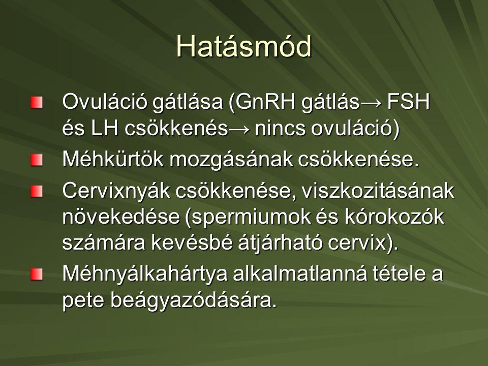 Hatásmód Ovuláció gátlása (GnRH gátlás→ FSH és LH csökkenés→ nincs ovuláció) Méhkürtök mozgásának csökkenése.