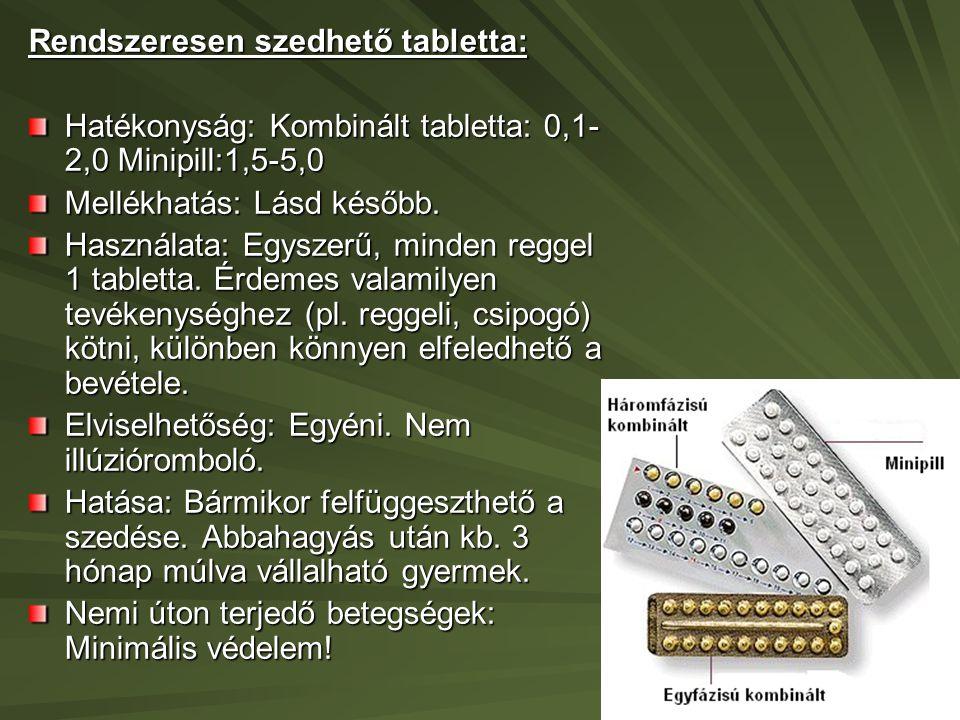Rendszeresen szedhető tabletta: Hatékonyság: Kombinált tabletta: 0,1- 2,0 Minipill:1,5-5,0 Mellékhatás: Lásd később.