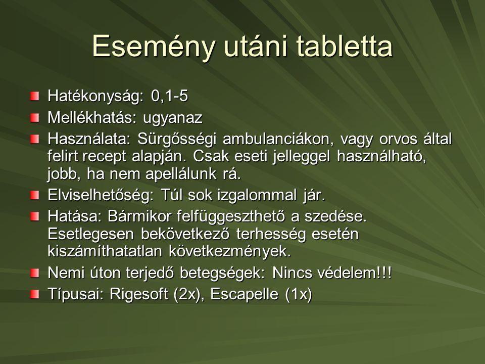 Esemény utáni tabletta Hatékonyság: 0,1-5 Mellékhatás: ugyanaz Használata: Sürgősségi ambulanciákon, vagy orvos által felirt recept alapján.