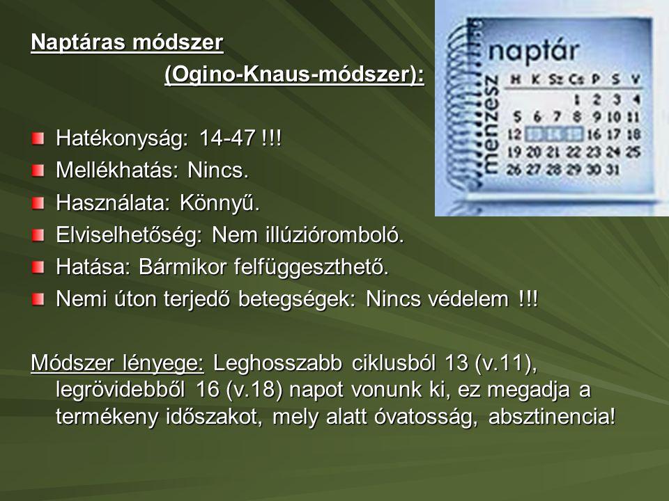 Naptáras módszer (Ogino-Knaus-módszer): Hatékonyság: 14-47 !!.