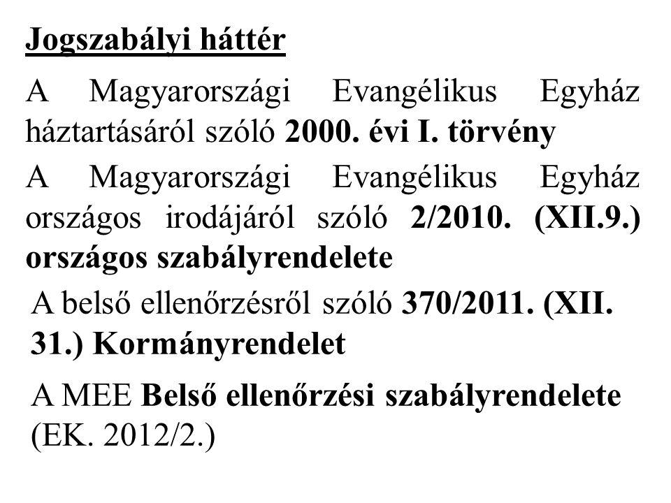 Jogszabályi háttér A Magyarországi Evangélikus Egyház háztartásáról szóló 2000.