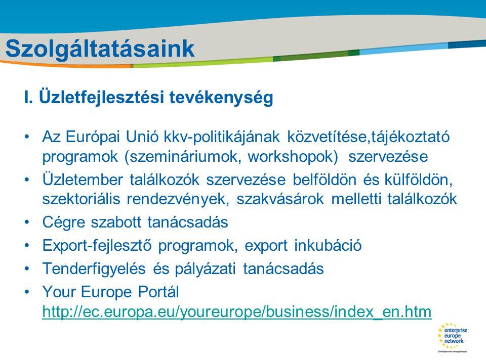 Title of the presentation | Date |‹#› Szolgáltatásaink I.Üzletfejlesztési tevékenység II.Innovatív kkv-kat támogató szolgáltatások III.Kis- és középvállalkozások részvételének elősegítése az EU 7.