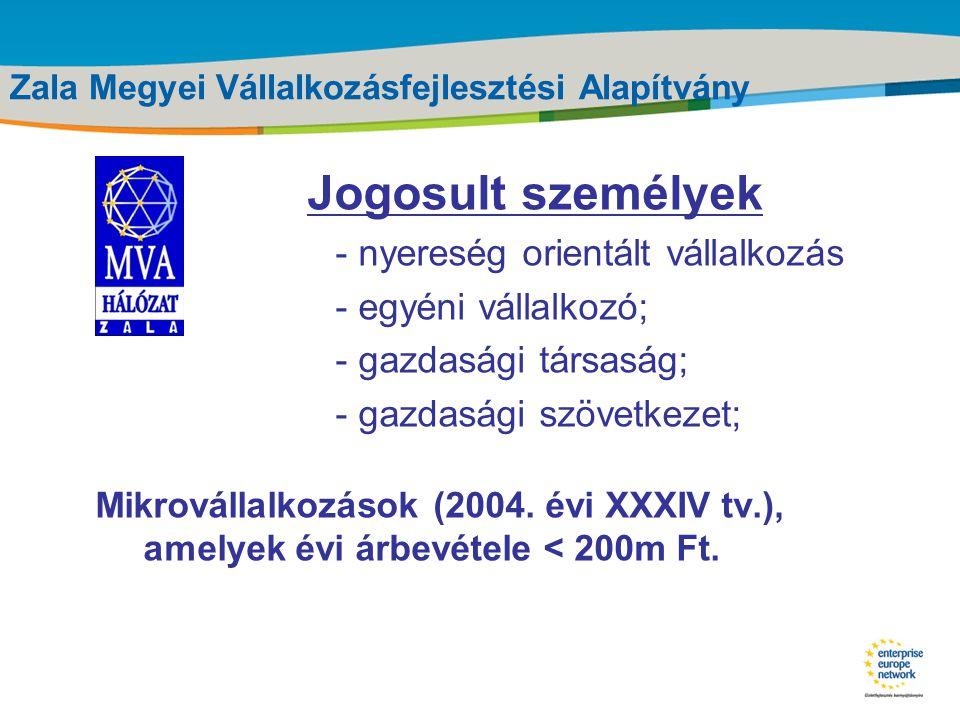 Title of the presentation | Date |‹#› Zala Megyei Vállalkozásfejlesztési Alapítvány A mikrohitel program elemei: oKisvállalkozások támogatása pénzügyi segítségnyújtással oTanácsadás
