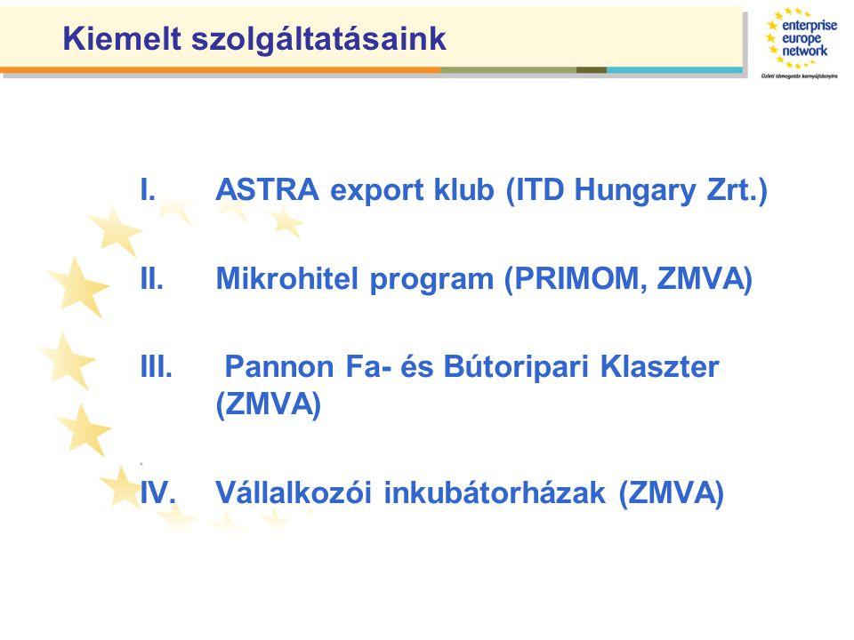 Kiemelt szolgáltatásaink I.ASTRA export klub (ITD Hungary Zrt.) II.Mikrohitel program (PRIMOM, ZMVA) III.