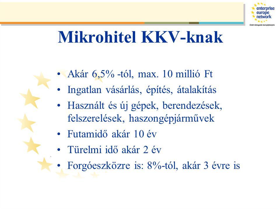 Mikrohitel KKV-knak •Akár 6,5% -tól, max.