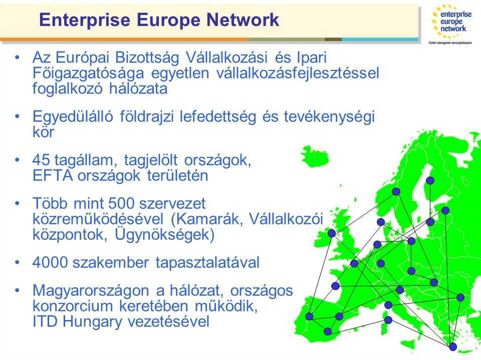 Enterprise Europe Network •Az Európai Bizottság Vállalkozási és Ipari Főigazgatósága egyetlen vállalkozásfejlesztéssel foglalkozó hálózata •Egyedülálló földrajzi lefedettség és tevékenységi kör •45 tagállam, tagjelölt országok, EFTA országok területén •Több mint 500 szervezet közreműködésével (Kamarák, Vállalkozói központok, Ügynökségek) •4000 szakember tapasztalatával •Magyarországon a hálózat, országos konzorcium keretében működik, ITD Hungary vezetésével