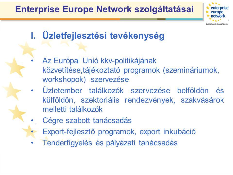 Enterprise Europe Network szolgáltatásai I.Üzletfejlesztési tevékenység •Az Európai Unió kkv-politikájának közvetítése,tájékoztató programok (szemináriumok, workshopok) szervezése •Üzletember találkozók szervezése belföldön és külföldön, szektoriális rendezvények, szakvásárok melletti találkozók •Cégre szabott tanácsadás •Export-fejlesztő programok, export inkubáció •Tenderfigyelés és pályázati tanácsadás
