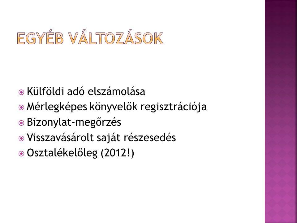  Külföldi adó elszámolása  Mérlegképes könyvelők regisztrációja  Bizonylat-megőrzés  Visszavásárolt saját részesedés  Osztalékelőleg (2012!)