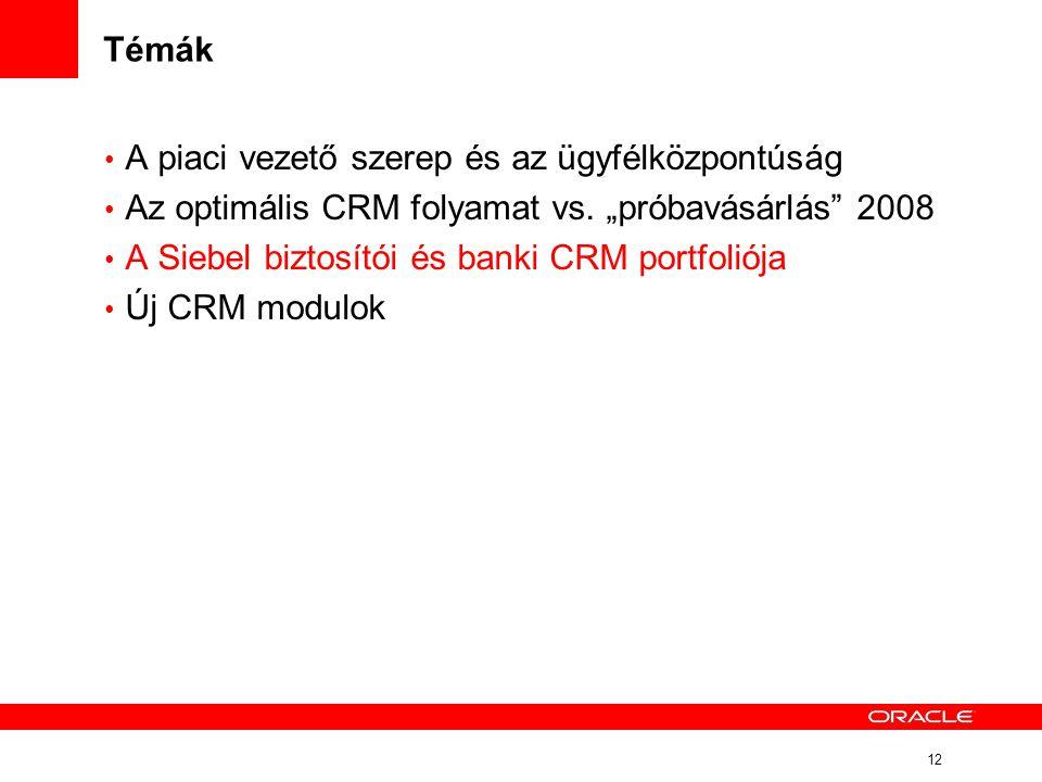 """12 Témák • A piaci vezető szerep és az ügyfélközpontúság • Az optimális CRM folyamat vs. """"próbavásárlás"""" 2008 • A Siebel biztosítói és banki CRM portf"""
