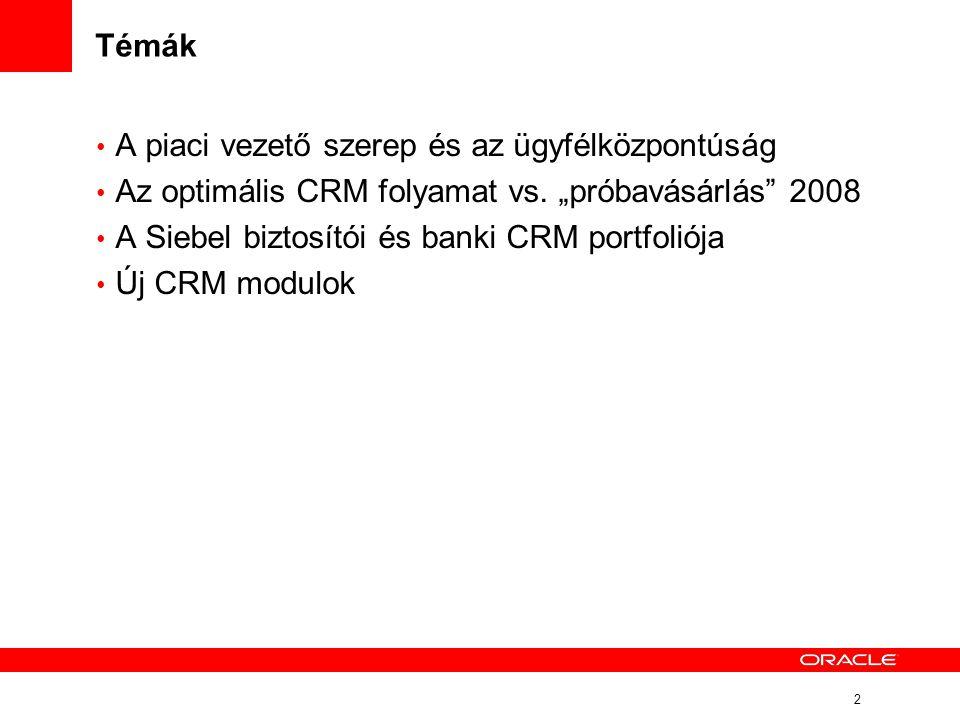 """2 Témák • A piaci vezető szerep és az ügyfélközpontúság • Az optimális CRM folyamat vs. """"próbavásárlás"""" 2008 • A Siebel biztosítói és banki CRM portfo"""