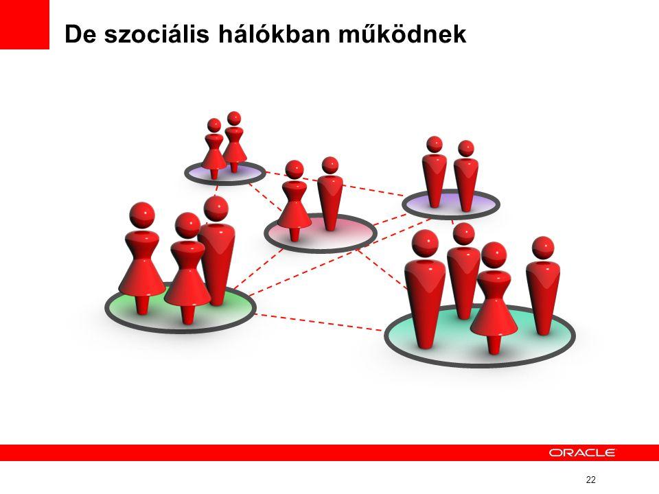 22 De szociális hálókban működnek