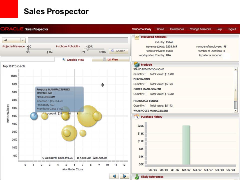 25 Sales Prospector