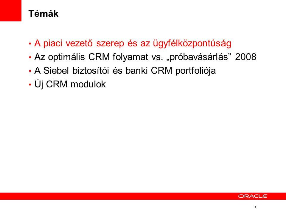 """3 Témák • A piaci vezető szerep és az ügyfélközpontúság • Az optimális CRM folyamat vs. """"próbavásárlás"""" 2008 • A Siebel biztosítói és banki CRM portfo"""