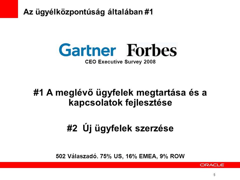 5 Az ügyélközpontúság általában #1 CEO Executive Survey 2008 #1 A meglévő ügyfelek megtartása és a kapcsolatok fejlesztése #2 Új ügyfelek szerzése 502