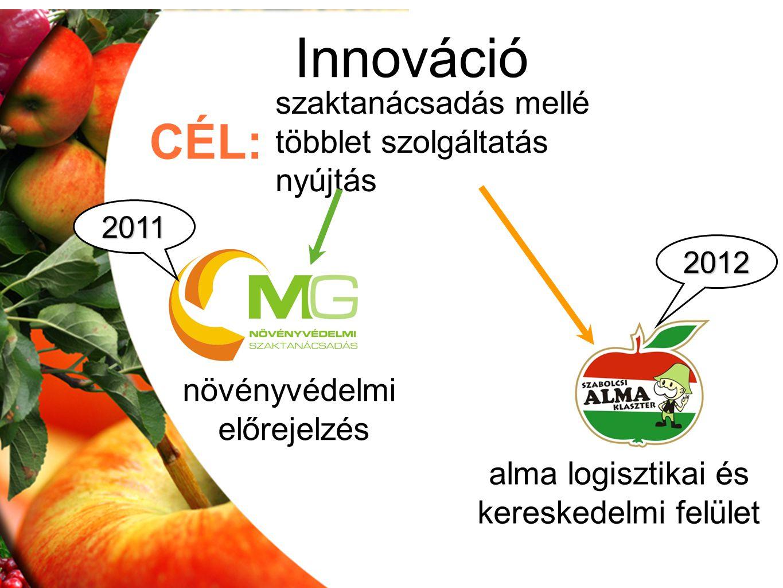 Innováció szaktanácsadás mellé többlet szolgáltatás nyújtás CÉL: növényvédelmi előrejelzés alma logisztikai és kereskedelmi felület 2011 2012