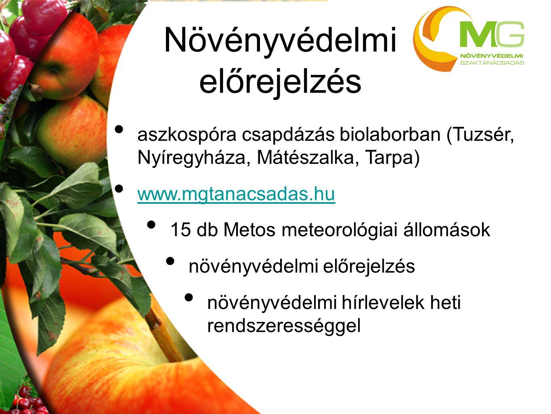 • aszkospóra csapdázás biolaborban (Tuzsér, Nyíregyháza, Mátészalka, Tarpa) • www.mgtanacsadas.hu www.mgtanacsadas.hu • 15 db Metos meteorológiai állo