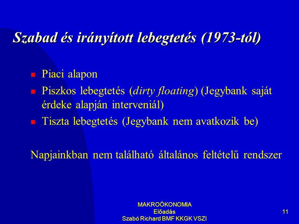 MAKROÖKONOMIA Előadás Szabó Richard BMF KKGK VSZI 11 Szabad és irányított lebegtetés (1973-tól)  Piaci alapon  Piszkos lebegtetés (dirty floating) (Jegybank saját érdeke alapján interveniál)  Tiszta lebegtetés (Jegybank nem avatkozik be) Napjainkban nem található általános feltételű rendszer