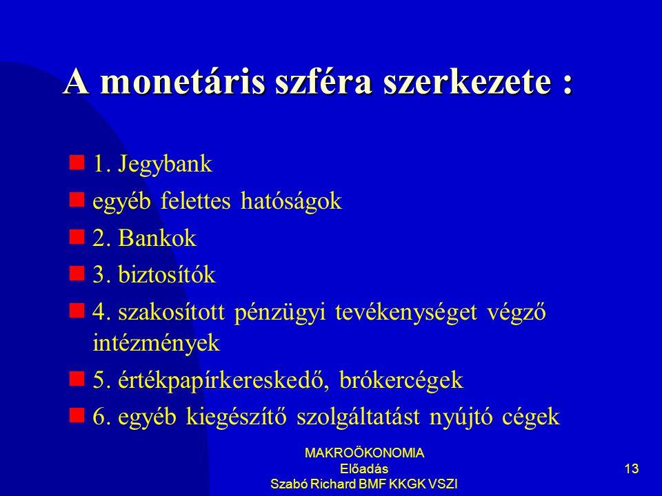MAKROÖKONOMIA Előadás Szabó Richard BMF KKGK VSZI 13 A monetáris szféra szerkezete :  1. Jegybank  egyéb felettes hatóságok  2. Bankok  3. biztosí