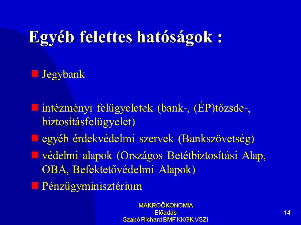 MAKROÖKONOMIA Előadás Szabó Richard BMF KKGK VSZI 14 Egyéb felettes hatóságok :  Jegybank  intézményi felügyeletek (bank-, (ÉP)tőzsde-, biztosításfe