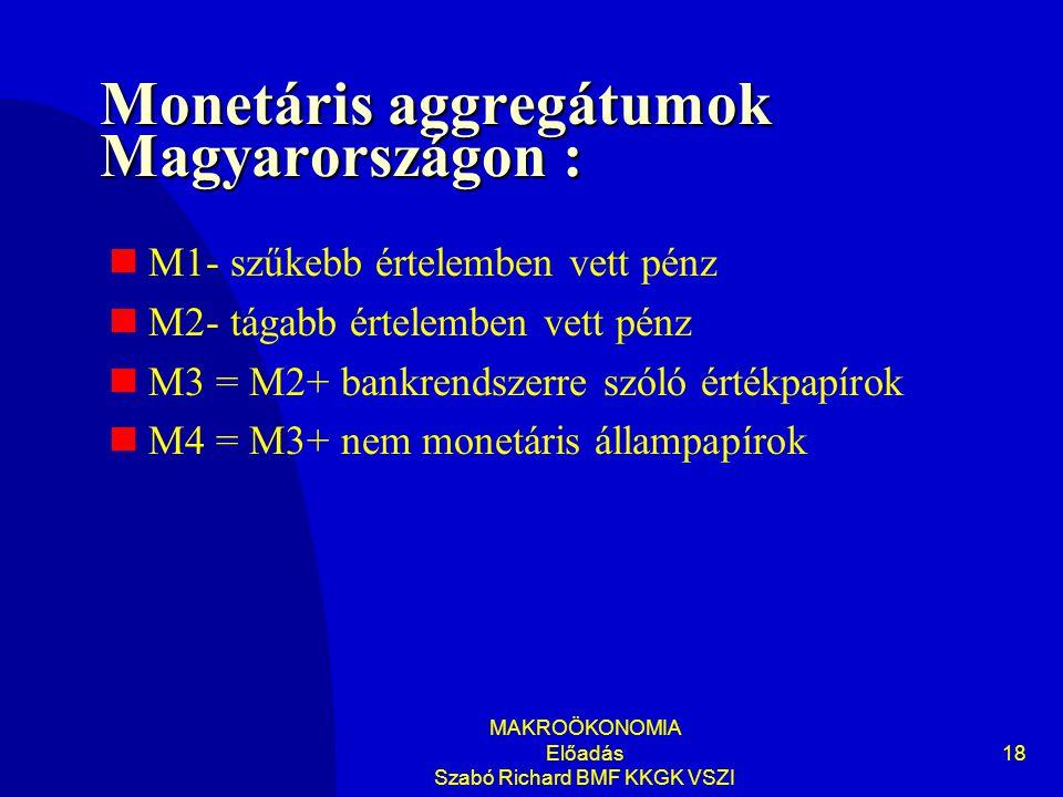 MAKROÖKONOMIA Előadás Szabó Richard BMF KKGK VSZI 18 Monetáris aggregátumok Magyarországon :  M1- szűkebb értelemben vett pénz  M2- tágabb értelemben vett pénz  M3 = M2+ bankrendszerre szóló értékpapírok  M4 = M3+ nem monetáris állampapírok