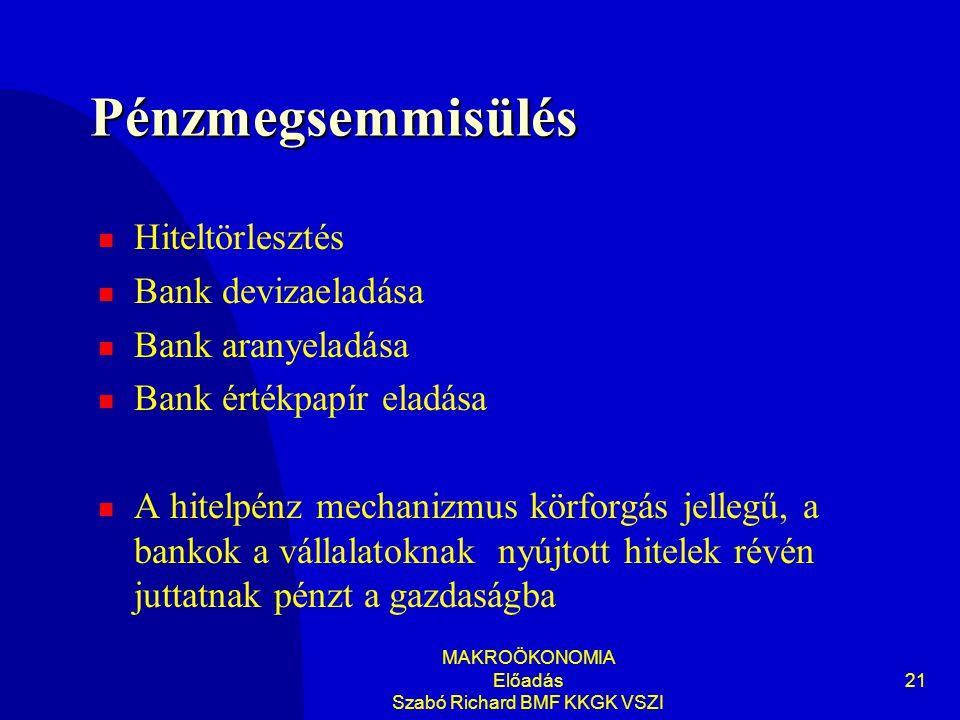 MAKROÖKONOMIA Előadás Szabó Richard BMF KKGK VSZI 21 Pénzmegsemmisülés  Hiteltörlesztés  Bank devizaeladása  Bank aranyeladása  Bank értékpapír eladása  A hitelpénz mechanizmus körforgás jellegű, a bankok a vállalatoknak nyújtott hitelek révén juttatnak pénzt a gazdaságba