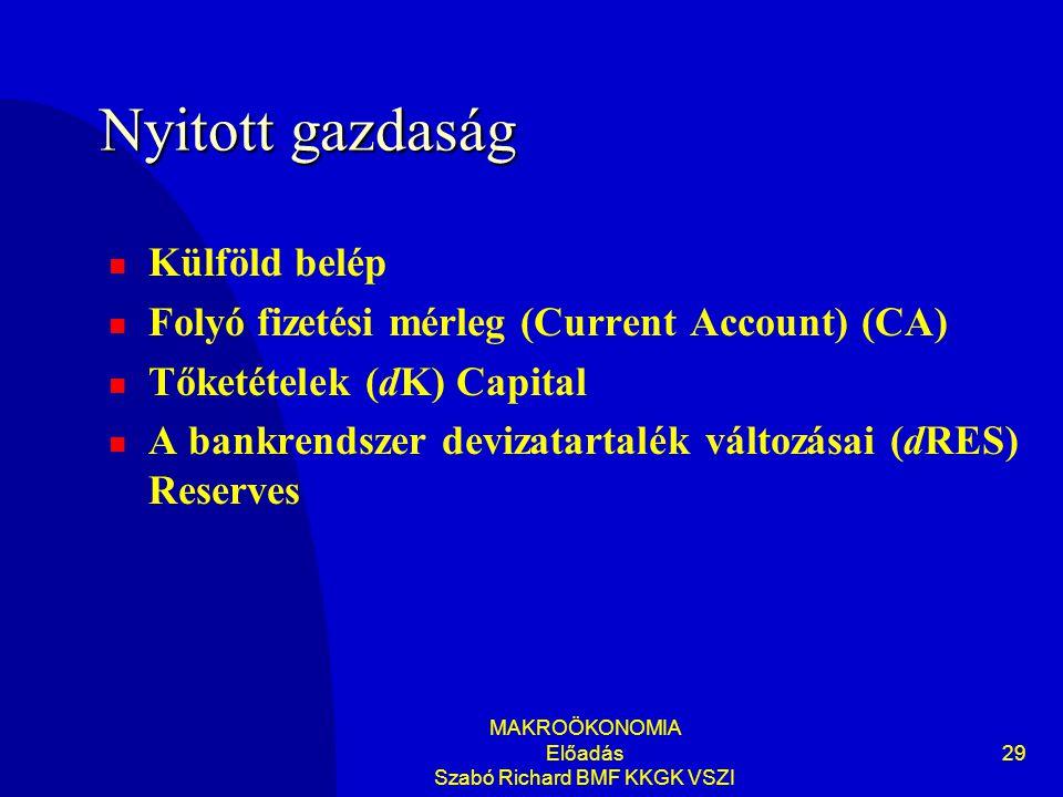 MAKROÖKONOMIA Előadás Szabó Richard BMF KKGK VSZI 29 Nyitott gazdaság  Külföld belép  Folyó fizetési mérleg (Current Account) (CA)  Tőketételek (dK) Capital  A bankrendszer devizatartalék változásai (dRES) Reserves