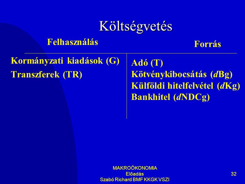 MAKROÖKONOMIA Előadás Szabó Richard BMF KKGK VSZI 32 Költségvetés Kormányzati kiadások (G) Transzferek (TR) Felhasználás Forrás Adó (T) Kötvénykibocsá