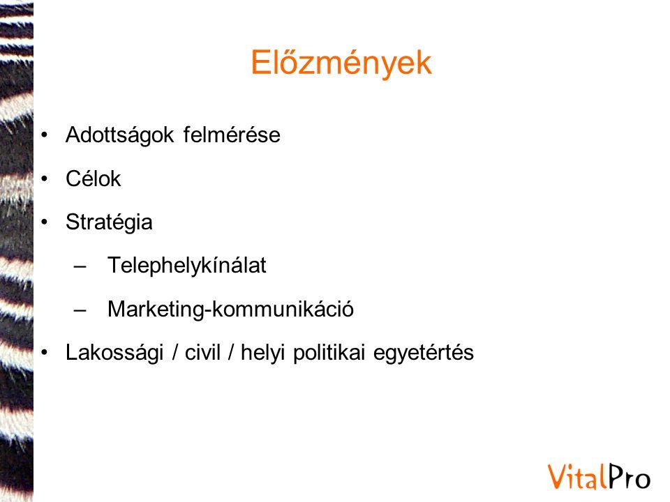 Előzmények •Adottságok felmérése •Célok •Stratégia –Telephelykínálat –Marketing-kommunikáció •Lakossági / civil / helyi politikai egyetértés